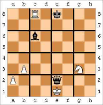 Grid chess - Grid chess sample position