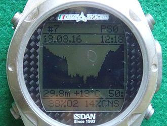 Dive profile - Personal dive computer display of dive profile and log data