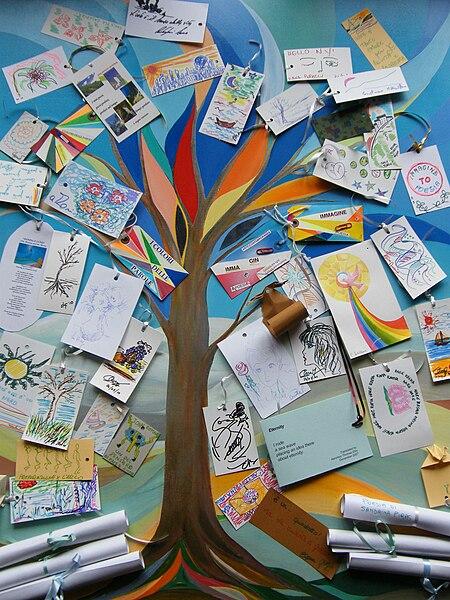 Arbre voeux po tique arbre voeux arbre souhaits arbre empreintes traditions - L arbre a souhait ...