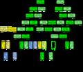 IV. Fülöp spanyol király kombinált leszármazási és őstáblája (Szegedi László, Általános genealógia, 2015).png