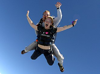 Spreadeagle (position) - Use of spread eagle during sky diving