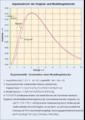 Impulsantwort experimentelle modellregelstrecke.png