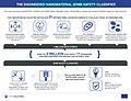 Infographic – Engineered nanomaterial (ENM) Classifier.jpg
