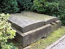 Grab von Karl Borromäus von Miltitz auf dem Alten Katholischen Friedhof in Dresden. (Quelle: Wikimedia)