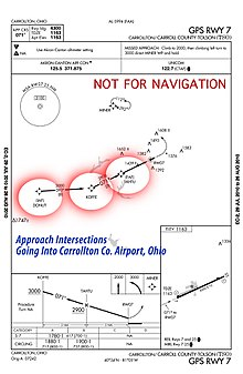 Intersection Aeronautics Wikipedia
