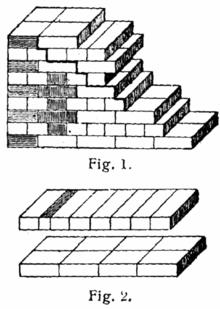 Mauerwerksverband Wikipedia