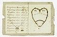 Manuscript, Jeremiah Draper's Book, 1800 (CH 18491031-4).jpg