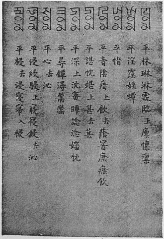 Mandarin Chinese - A page of the Menggu Ziyun, covering the syllables tsim to lim