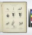 Mott's Urinal Fittings (NYPL b15260162-487540).tiff