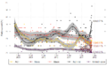 NZ opinion polls 2009-2011 -smallparties.png