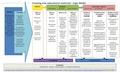 New+educational+materials+logic+form.pdf
