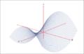 PSTricks-Hyperboloid.png