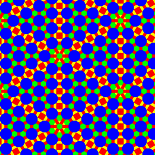 Planar Tiling Fractalizing the Truncated Trihexagonal Tiling.png