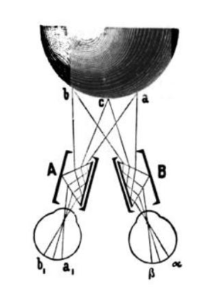 Pseudoscope - Charles Wheatstone's prismatic pseudoscope. It switched the images presented to each eye to distort depth perception.