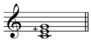 Pythagorean tuning - Image: Pythagorean major chord on C