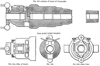 Rifled breech loader - Armstrong gun screw breech.