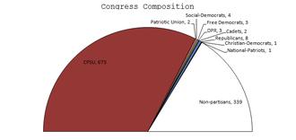 Congress of People's Deputies of Russia - Image: Russian Congressional Parties 1991 (October)