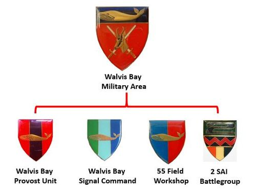 SADF Walvis Bay Command Structure