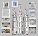 Salt Lake Temple Symbols.png