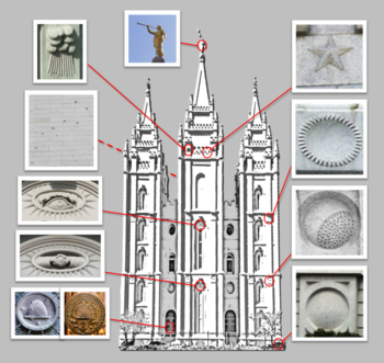 Salt Lake Temple Wikipedia