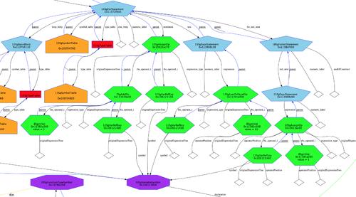 Rose compiler frameworkprint version wikibooks open books for an c sgforstatement ccuart Gallery