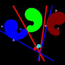 انعكاس رياضيات ويكيبيديا