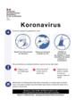 Skritell Koronavirus Skol Diwna Kommanna.png