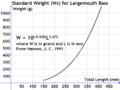 Standard weight largemouth bass.png