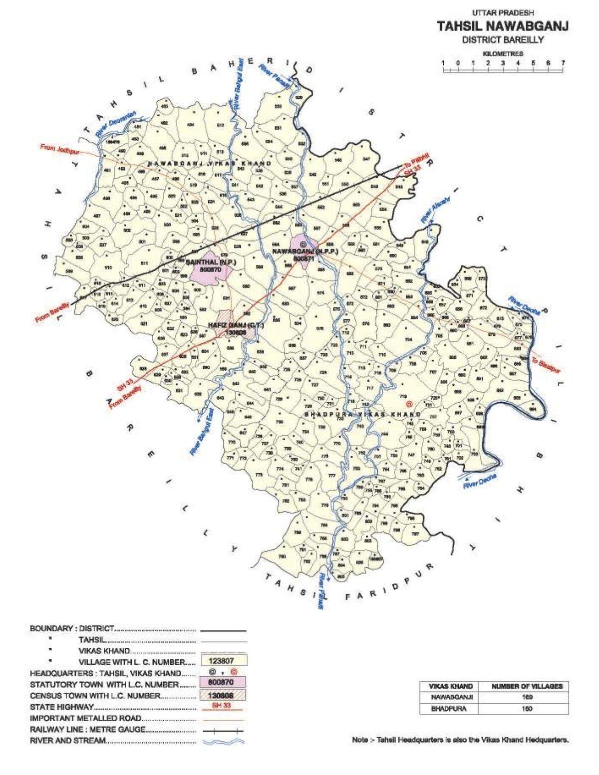 Nawabganj, Bareilly - Wikipedia