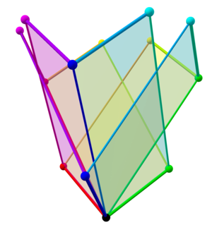 Tree of weak orderings in concertina cube 152.png