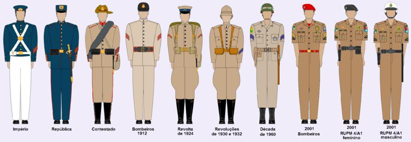 Polícia Militar do Paraná – Wikipédia, a enciclopédia livre