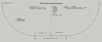 Vert ramp - Image: Vert ramp measurements