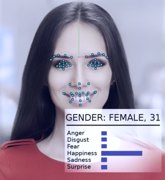 Visage SDK - Example of Visage SDK (Visage Technologies' main product) face tracking and analysis (gender, age and emotion recognition
