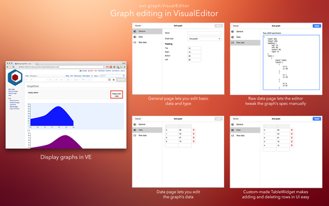 Visulaeditor Graph extension.png