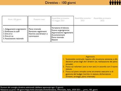 Wikimedia Italia - 100 giorni del nuovo consiglio direttivo.pdf