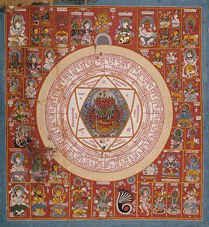 Pratyangira - The Pratyangira yantra.