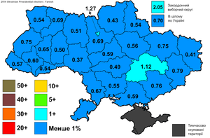 Dmytro Yarosh - Percentage of votes won by Yarosh during the 2014 presidential election