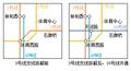 廣州地鐵三號線支線拆解示意.png
