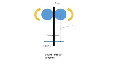 Fused Filament Fabrication Wikipedia