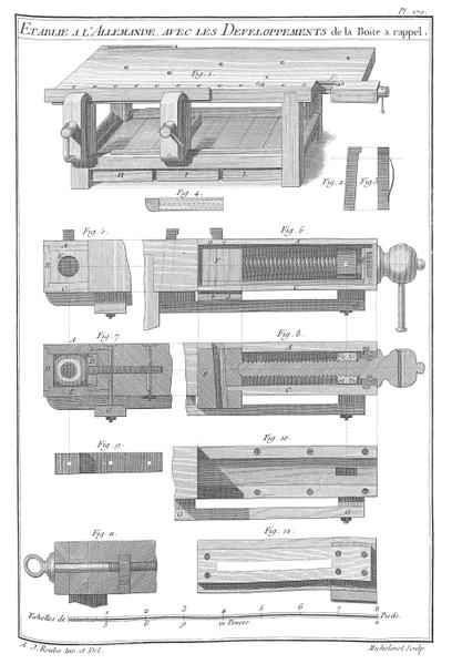 File:A-J Roubo - L'Art du Menuisier - Planche 279.png