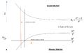 Asset and money market graph.png