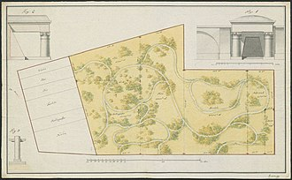 Assistens Cemetery (Copenhagen) - Plan of the cemetery from c. 1800