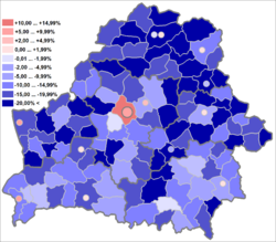 Belarus population intercensal dynamic 1999-2009.png