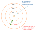 Bohr atom model occitan1.png