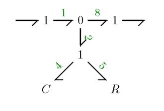 Bond graph - Image: Bond graph parallel power solved