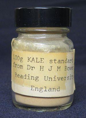 Humphry Bowen - Image: Bowen's Kale