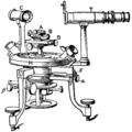 Britannica Goniometer Horizontal-Circle.png