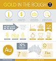 CSIRO ScienceImage 1642 CSIRO Gold Infographic.jpg
