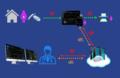 CTG - transmision datos.png