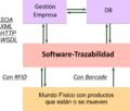 Capas Software Trazabilidad.png